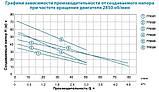 Центробежный самовсасывающий насос Aquatica 775326, фото 2