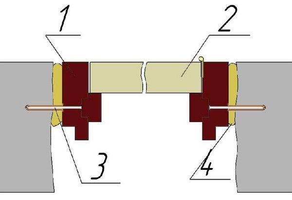 Визуальная схема крепления двери в коробе