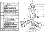 Песочный фильтр Hayward HCFS252I2LVA San Sebastian SSB640 (12,8 м³), фото 6