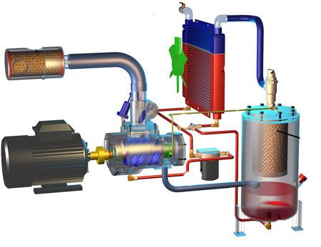 Терморегулятор винтовая структура
