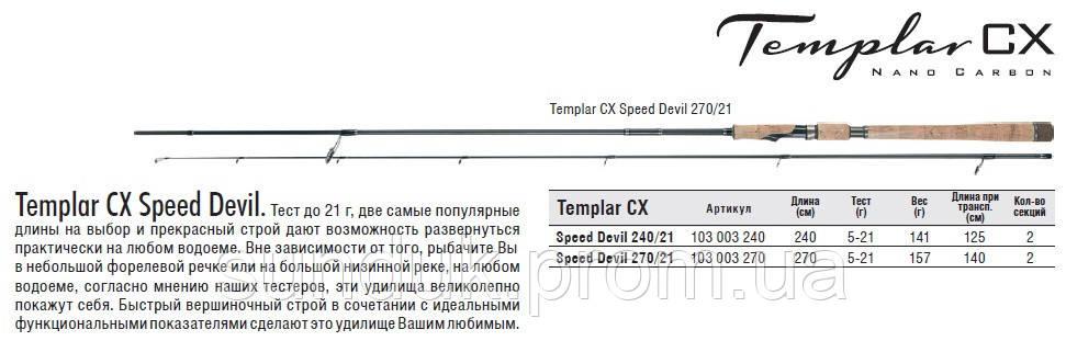 Спиннинг Templar CX Speed Devil 270