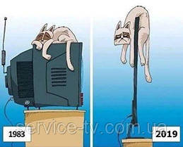 ремонт ЖК-телевизоров