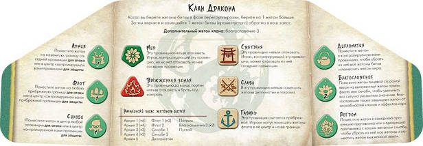 Настольная игра Битва за Рокуган, фото 2
