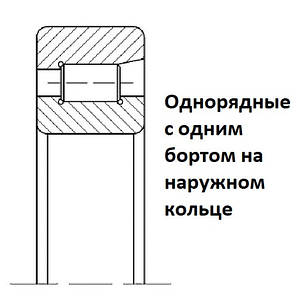 012ХХХ Подшипники роликовые с короткими цилиндрическими роликами с одним бортом на наружном кольце