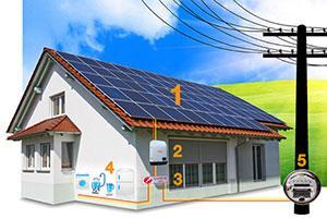 Солнечная сетевая электростанция 5 кВт сетевая ABS.OPTIMA-5
