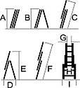 Лестница универсальная Кентавр 3х12 (Бесплатная доставка), фото 5