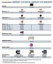 Расходные материалы и комплектующие к плазмотронам ABIPLAS CUT 200