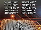 215/55R17 94W PREMIORRI Solazo S Plus, фото 7