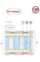 Матрас Велам ГОЛД 160х200
