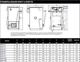 Угольный котел Dakon DOR F 16, фото 3