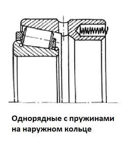017ХХХ Подшипники однорядные роликовые конические с пружинами на наружном кольце