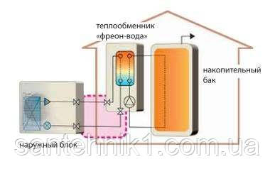 Тепловой насос Mitsubishi Electric PUHZ-W50VHA POWER Inverter, фото 2