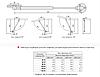 Лифт  Linken System газовый  80N (Азот, стальные наконечники), фото 2