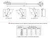 Лифт  Linken System газовый 120N (Азот, стальные наконечники), фото 2