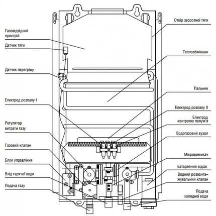 Газовая колонка Rocterm ВПГ-10 АЕ 002 (с рисунком Paris), фото 2