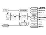 RALINK RT3050F BGA - роутер, маршрутизатор Wi-Fi 802.11n, фото 3