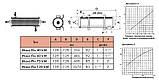 Pahlen Теплообмінник MAXI-FLO 40кВт трубчастий, фото 2