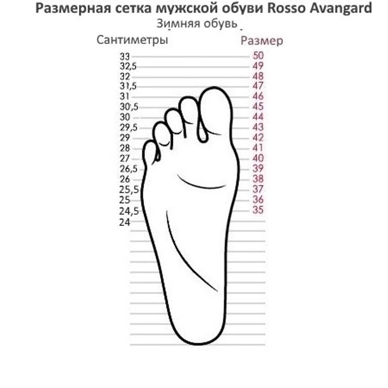 Размерная сетка для больших размеров обуви Rosso Avangard