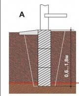 Инженерно-геологические изыскания для реконструкции зданий и сооружений