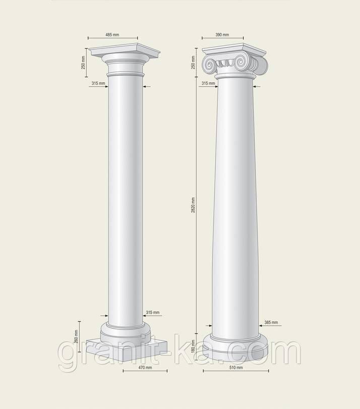 Расчет колонны из гранита