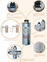 Конденсаторная батарея KNK 1053 50kvar (440V)