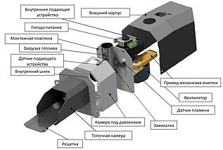 Пеллетная горелка Venma Comfort 200 кВт, фото 3