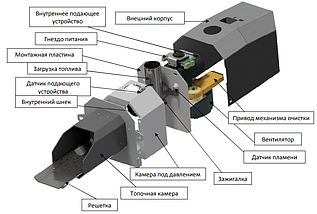 Пеллетная горелка Venma Comfort 125 кВт, фото 3