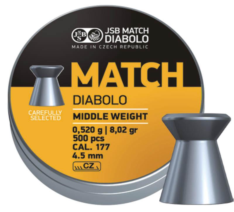 Пули пневматические JSB Diabolo Match 0.52 гр (500 шт)