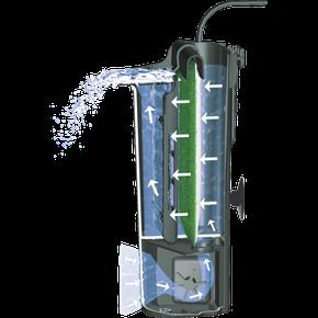 Внутренний фильтр Tetra Tetratec EasyCrystal-250 до 40л., фото 2