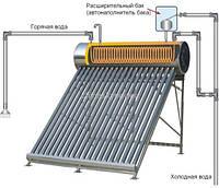 Термосифонная система под давлением Altek SP-C-15 150 литров, фото 1