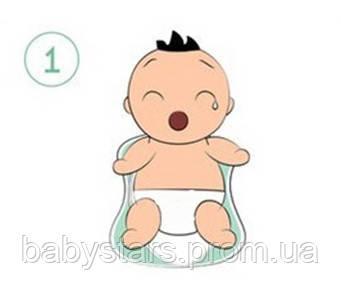 Инструкция по пеленанию ребенка в пеленку кокон на молнии - шаг 1