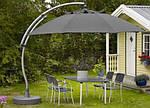 Как выбрать садовый зонт или зонт для летней площадки кафе?