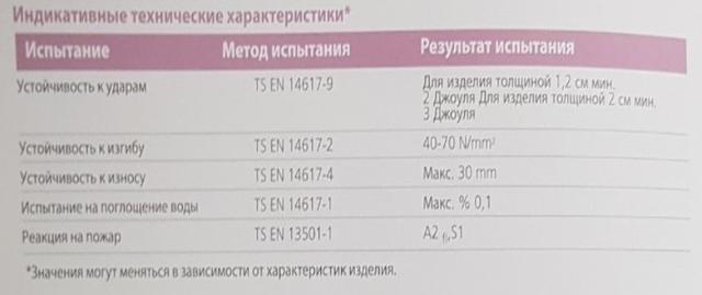 Индикативные технические характеристики кварцевого агломерата