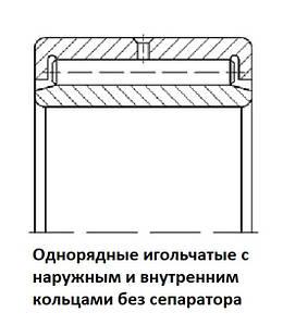 4074ХХХ Подшипники однорядные роликовые игольчатые с наружным и внутренним кольцами без сепаратора
