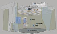 Квалификация чистых помещений и систем вентиляции