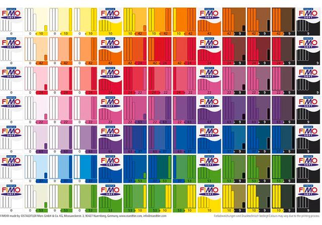 Таблица смешивания цветов полимерной глины Fimo