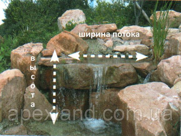 схема к таблице выбрать насос для водопада