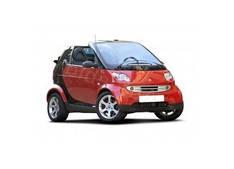 Smart Cabrio (2000 - 2004)