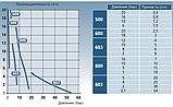 Дозирующий насос AquaViva 15 л/ч (APG800) универсальный пропорционального дозирования, фото 8