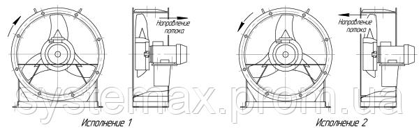 Исполнение осевого вентилятора ВО 06-300 №3,15 (ВО 13-290-3,15)
