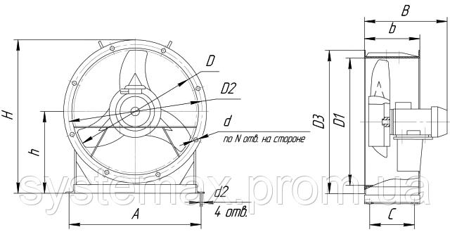 Габариты и присоединительные размеры (вентилятор осевой ВО 06-300 3,15)