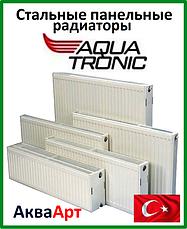 Стальные панельные радиаторы Aquatronic