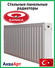 Стальные панельные радиаторы Sanica 22 класс