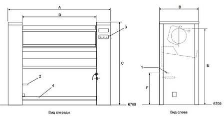 Гладильный каток Electrolux IB 42316, фото 2