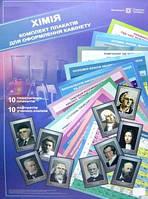 """Хіхловська набір плакатів для оформлення кабінету хімії  """"піп"""""""