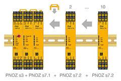 Модулі розширення для PNOZsigma