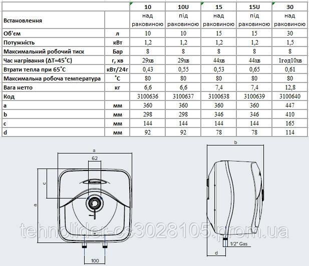 BLU EVO R характеристики фото