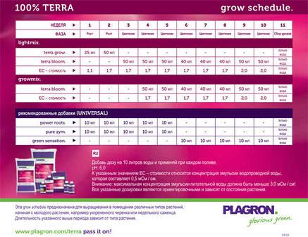 Гидропонное удобрение PLAGRON Terra Bloom 1L, фото 2