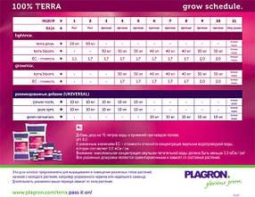 Удобрение PLAGRON Terra Bloom 5L, фото 2