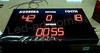 Светодиодное спортивное табло универсальное футбол, баскетбол LED-ART-Sport-1000х600-580